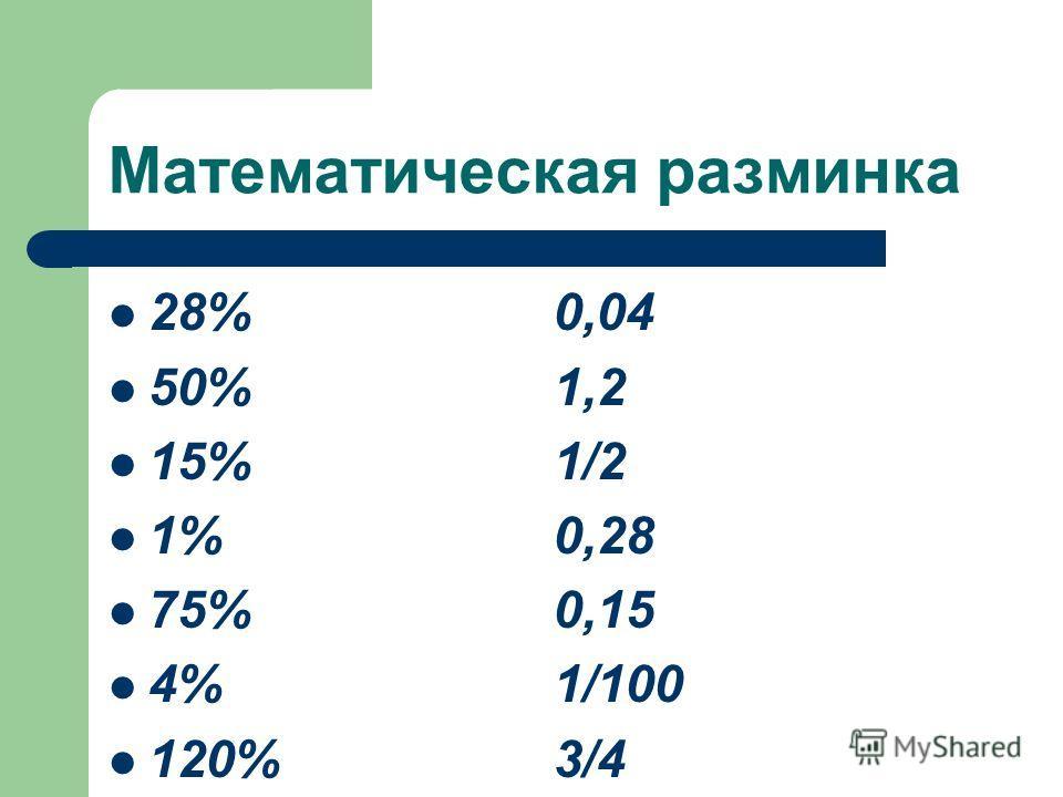 Математическая разминка 28% 0,04 50% 1,2 15% 1/2 1% 0,28 75% 0,15 4% 1/100 120% 3/4