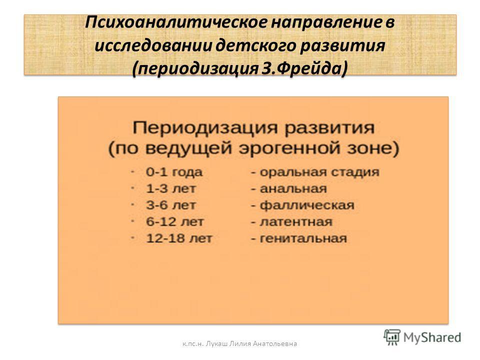 Психоаналитическое направление в исследовании детского развития (периодизация З.Фрейда) к.пс.н. Лукаш Лилия Анатольевна