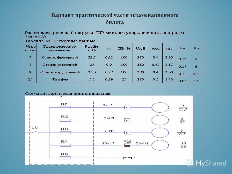 Вариант практической части экзаменационного билета