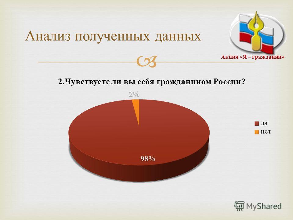 Анализ полученных данных Акция « Я – гражданин »