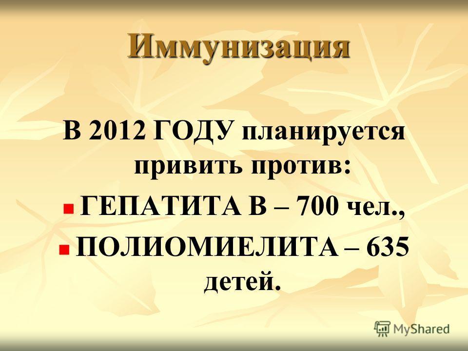 Иммунизация Иммунизация В 2012 ГОДУ планируется привить против: ГЕПАТИТА В – 700 чел., ПОЛИОМИЕЛИТА – 635 детей.
