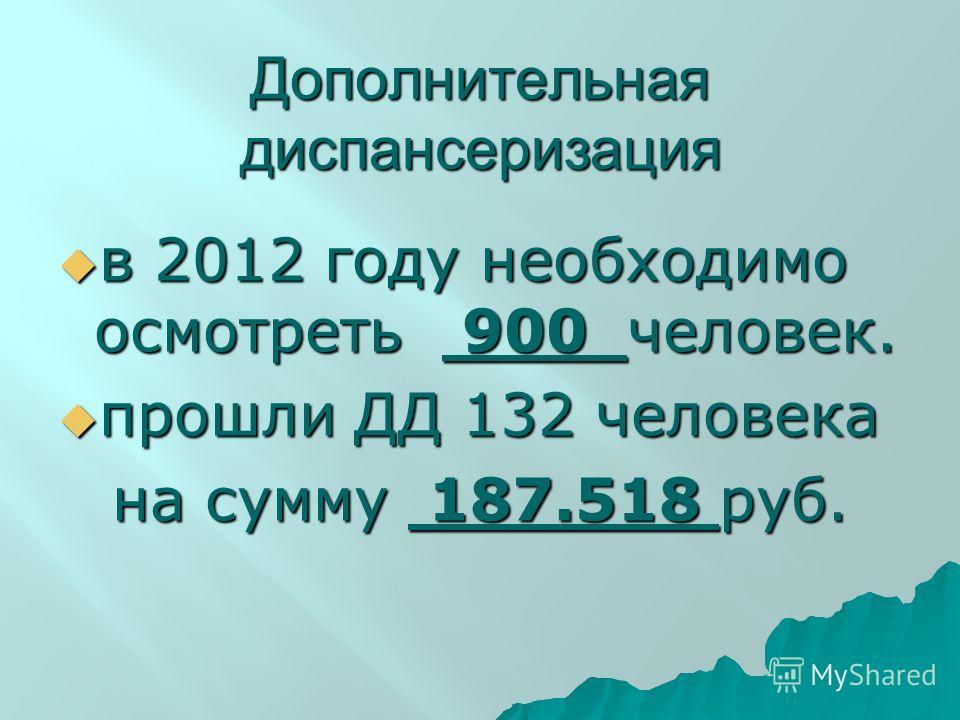 Дополнительная диспансеризация в 2012 году необходимо осмотреть 900 человек. в 2012 году необходимо осмотреть 900 человек. прошли ДД 132 человека прошли ДД 132 человека на сумму 187.518 руб.