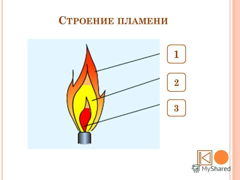 С ТРОЕНИЕ ПЛАМЕНИ 1 2 3