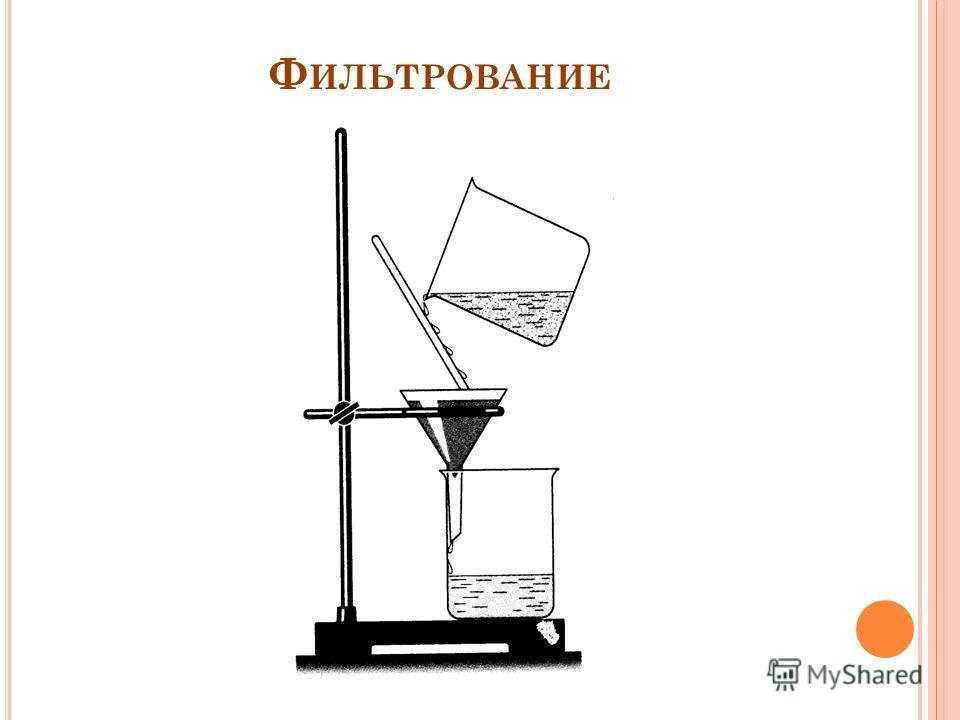 Ф ИЛЬТРОВАНИЕ