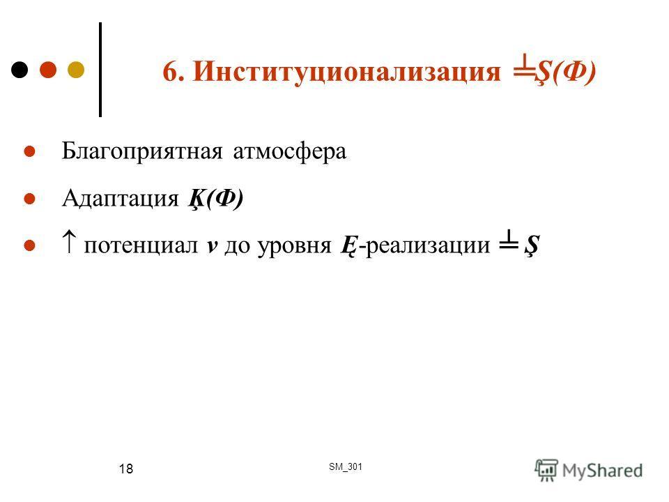 6. Институционализация Ş(Ф) Благоприятная атмосфера Адаптация Ķ(Ф) потенциал ν до уровня Ę-реализации Ş SM_301 18