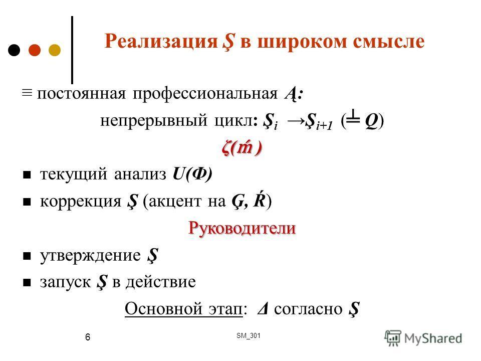 Реализация Ş в широком смысле постоянная профессиональная Ą: непрерывный цикл: Ş i Ş i+1 ( Q) ζ( ) текущий анализ U(Ф) коррекция Ş (акцент на Ģ, Ŕ)Руководители утверждение Ş запуск Ş в действие Основной этап: Δ согласно Ş SM_301 6