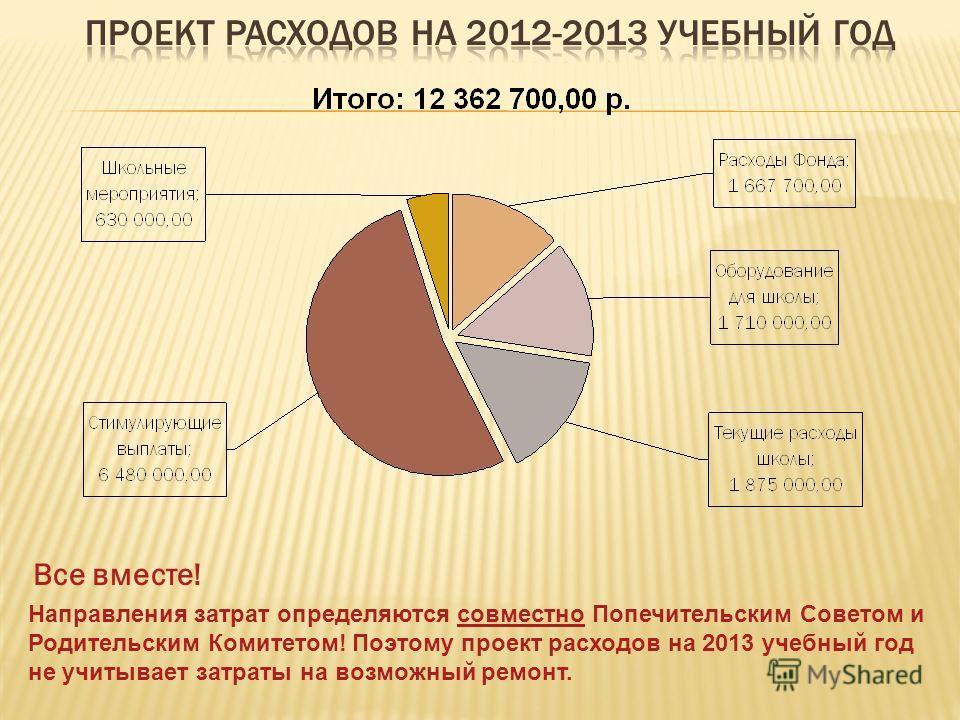 Направления затрат определяются совместно Попечительским Советом и Родительским Комитетом! Поэтому проект расходов на 2013 учебный год не учитывает затраты на возможный ремонт. Все вместе!
