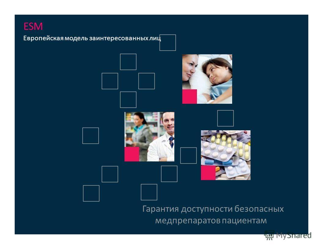 Гарантия доступности безопасных медпрепаратов пациентам ESM Европейская модель заинтересованных лиц