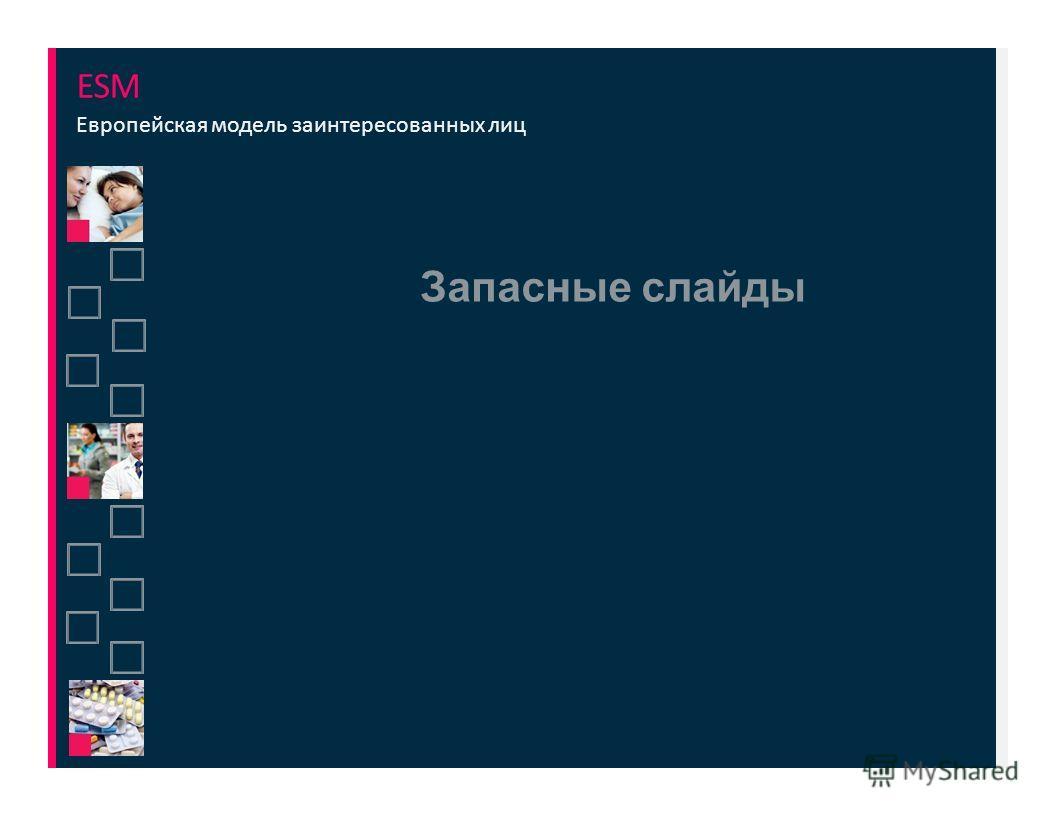 Запасные слайды ESM Европейская модель заинтересованных лиц