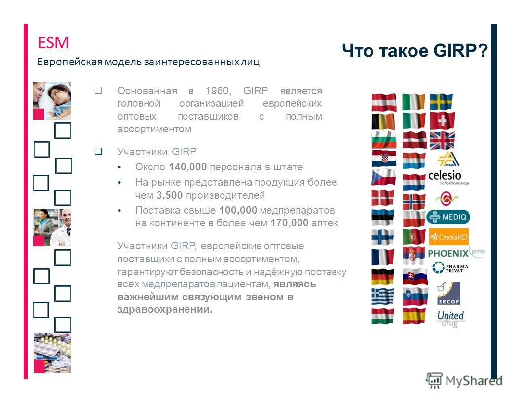 Что такое GIRP? Основанная в 1960, GIRP является головной организацией европейских оптовых поставщиков с полным ассортиментом Участники GIRP Около 140,000 персонала в штате На рынке представлена продукция более чем 3,500 производителей Поставка свыше