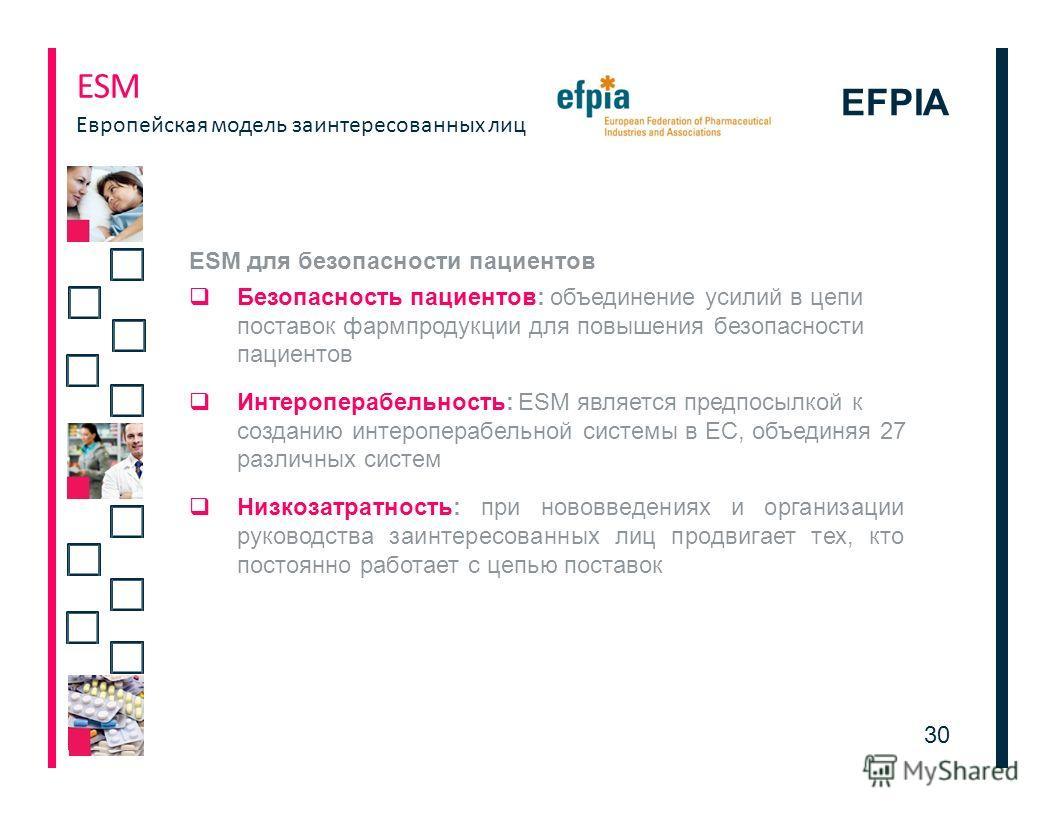 EFPIA ЕSM для безопасности пациентов Безопасность пациентов: объединение усилий в цепи поставок фармпродукции для повышения безопасности пациентов Интероперабельность: ЕSМ является предпосылкой к созданию интероперабельной системы в ЕС, объединяя 27