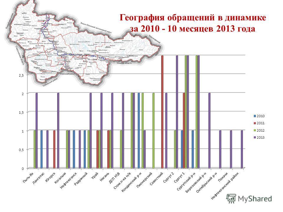 География обращений в динамике за 2010 - 10 месяцев 2013 года