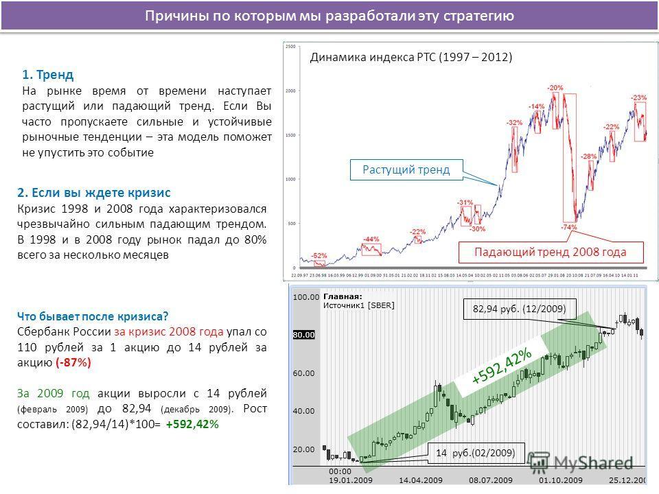 1. Тренд На рынке время от времени наступает растущий или падающий тренд. Если Вы часто пропускаете сильные и устойчивые рыночные тенденции – эта модель поможет не упустить это событие 2. Если вы ждете кризис Кризис 1998 и 2008 года характеризовался