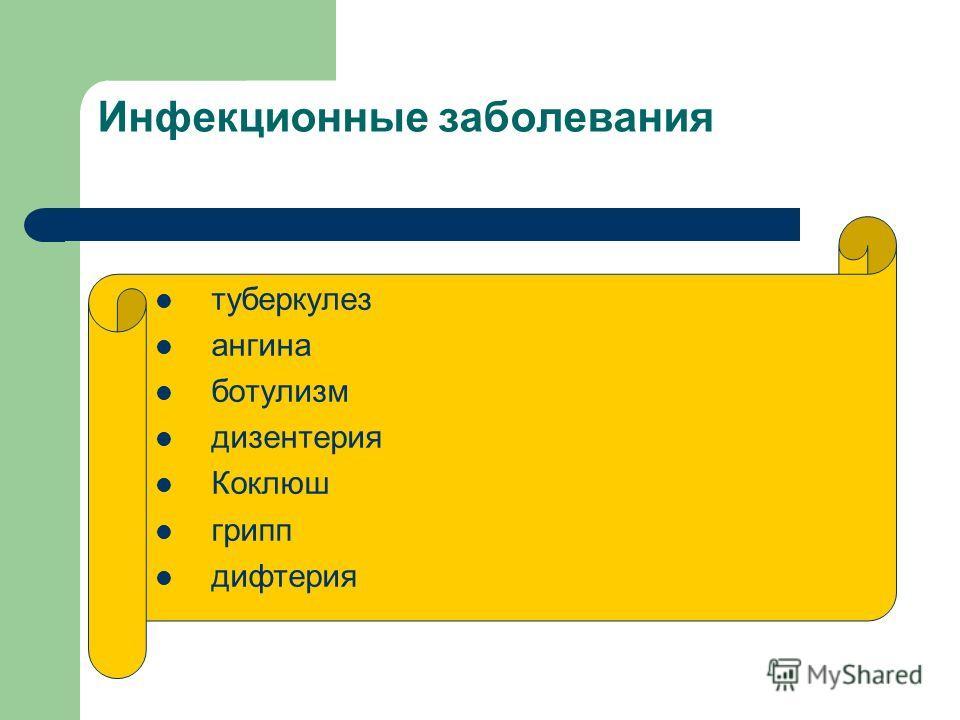 Инфекционные заболевания туберкулез ангина ботулизм дизентерия Коклюш грипп дифтерия