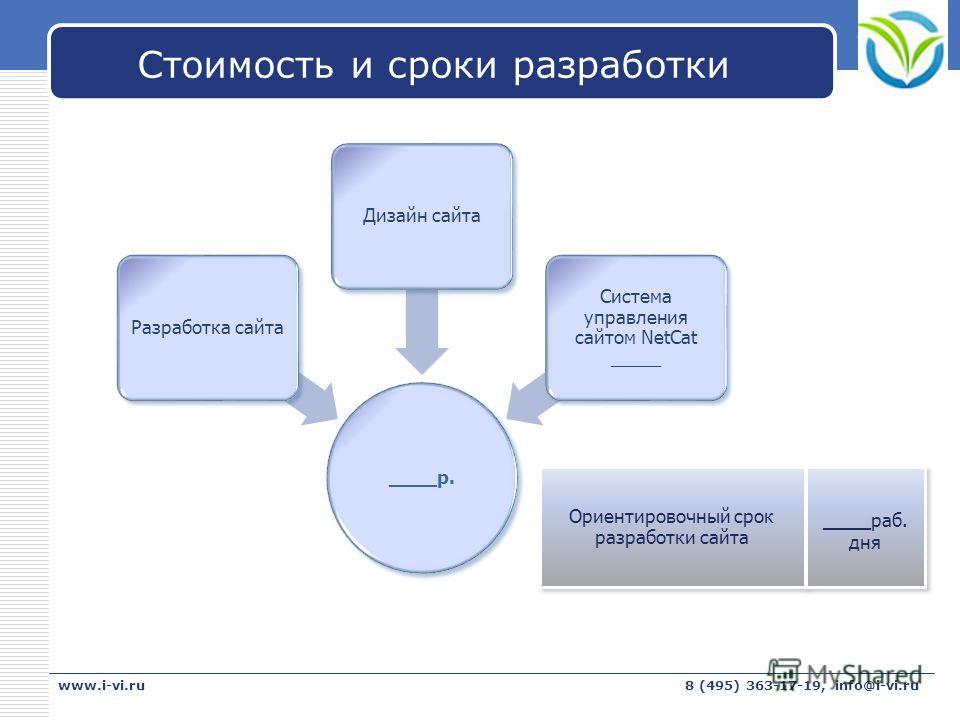 LOGO www.i-vi.ru8 (495) 363-17-19, info@i-vi.ru Стоимость и сроки разработки Ориентировочный срок разработки сайта ____раб. дня ____р. Разработка сайтаДизайн сайта Система управления сайтом NetCat _____