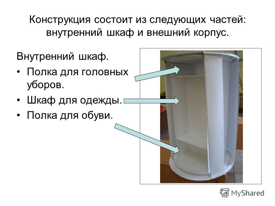 Конструкция состоит из следующих частей: внутренний шкаф и внешний корпус. Внутренний шкаф. Полка для головных уборов. Шкаф для одежды. Полка для обуви.