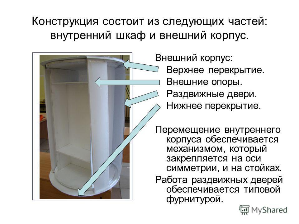 Конструкция состоит из следующих частей: внутренний шкаф и внешний корпус. Внешний корпус: Верхнее перекрытие. Внешние опоры. Раздвижные двери. Нижнее перекрытие. Перемещение внутреннего корпуса обеспечивается механизмом, который закрепляется на оси