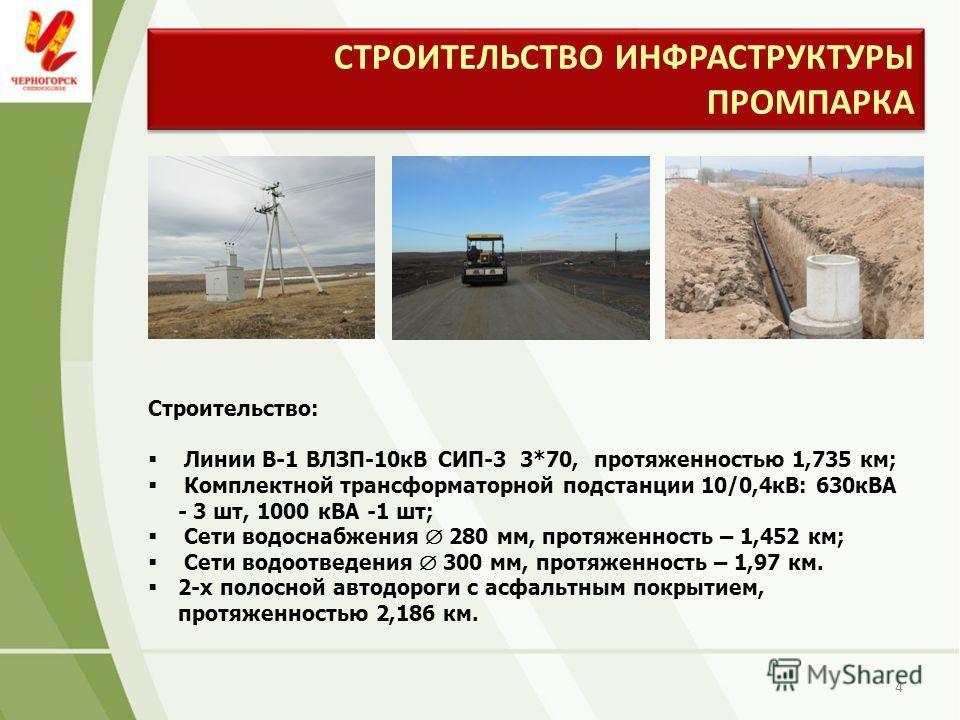СТРОИТЕЛЬСТВО ИНФРАСТРУКТУРЫ ПРОМПАРКА 4 Строительство: Линии В-1 ВЛЗП-10кВ СИП-3 3*70, протяженностью 1,735 км; Комплектной трансформаторной подстанции 10/0,4кВ: 630кВА - 3 шт, 1000 кВА -1 шт; Сети водоснабжения 280 мм, протяженность – 1,452 км; Сет