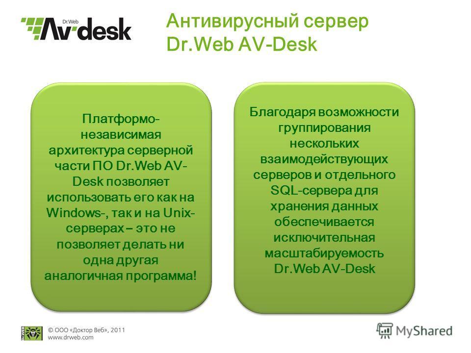 Антивирусный сервер Dr.Web AV-Desk Платформо- независимая архитектура серверной части ПО Dr.Web AV- Desk позволяет использовать его как на Windows-, так и на Unix- серверах – это не позволяет делать ни одна другая аналогичная программа! Благодаря воз