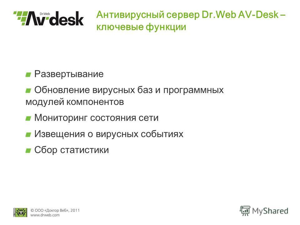 Антивирусный сервер Dr.Web AV-Desk – ключевые функции Развертывание Обновление вирусных баз и программных модулей компонентов Мониторинг состояния сети Извещения о вирусных событиях Сбор статистики