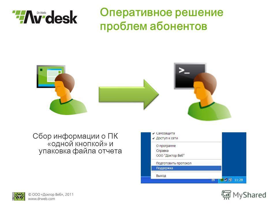 Оперативное решение проблем абонентов Сбор информации о ПК « одной кнопкой » и упаковка файла отчета