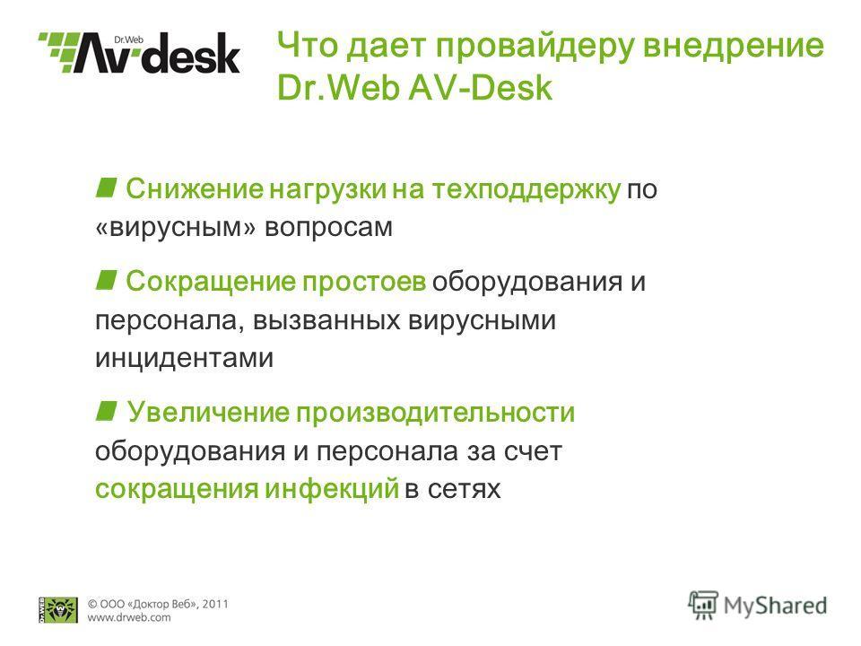 Что дает провайдеру внедрение Dr.Web AV-Desk Cнижение нагрузки на техподдержку по « вирусным » вопросам Cокращение простоев оборудования и персонала, вызванных вирусными инцидентами Увеличение производительности оборудования и персонала за счет сокра