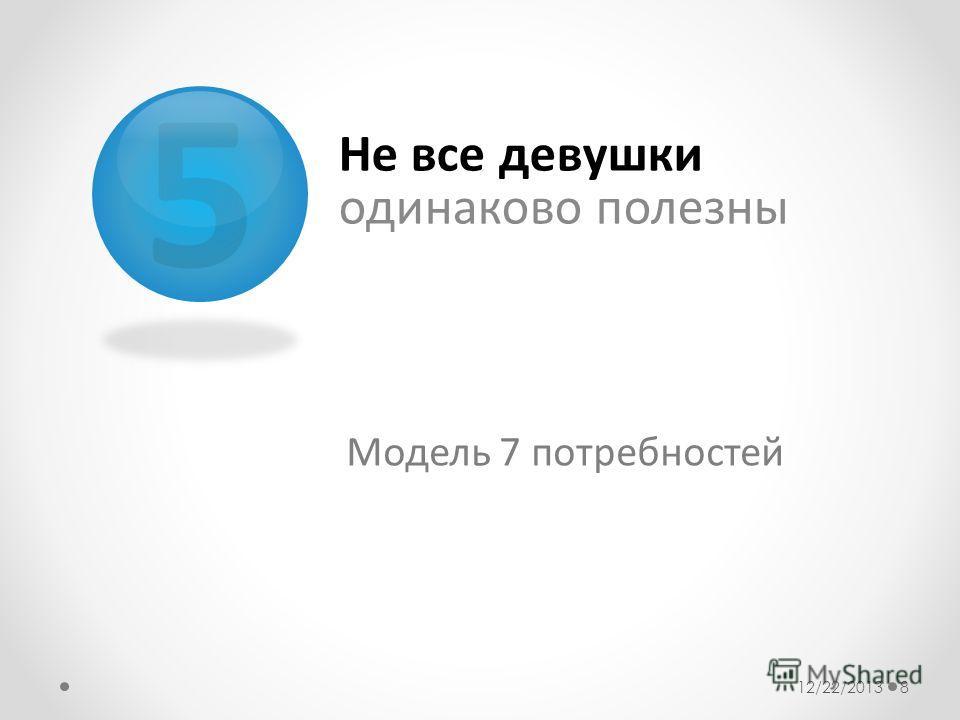 Не все девушки одинаково полезны 12/22/20138 5 Модель 7 потребностей