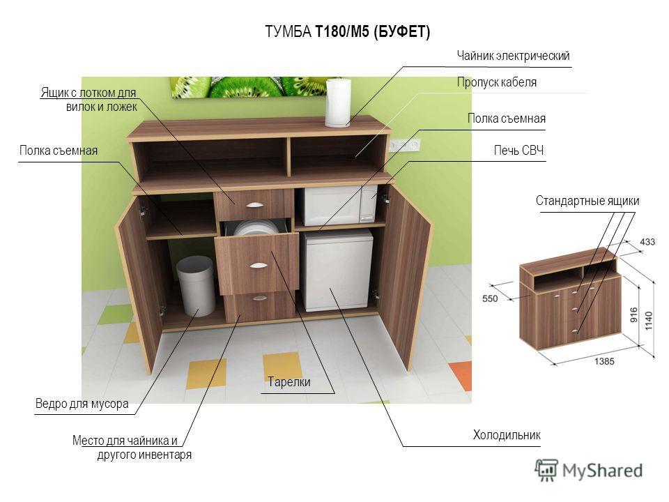 ТУМБА Т180/М5 (БУФЕТ) Чайник электрический Ведро для мусора Ящик с лотком для вилок и ложек Место для чайника и другого инвентаря Полка съемная Печь СВЧ Тарелки Холодильник Полка съемная Пропуск кабеля Стандартные ящики