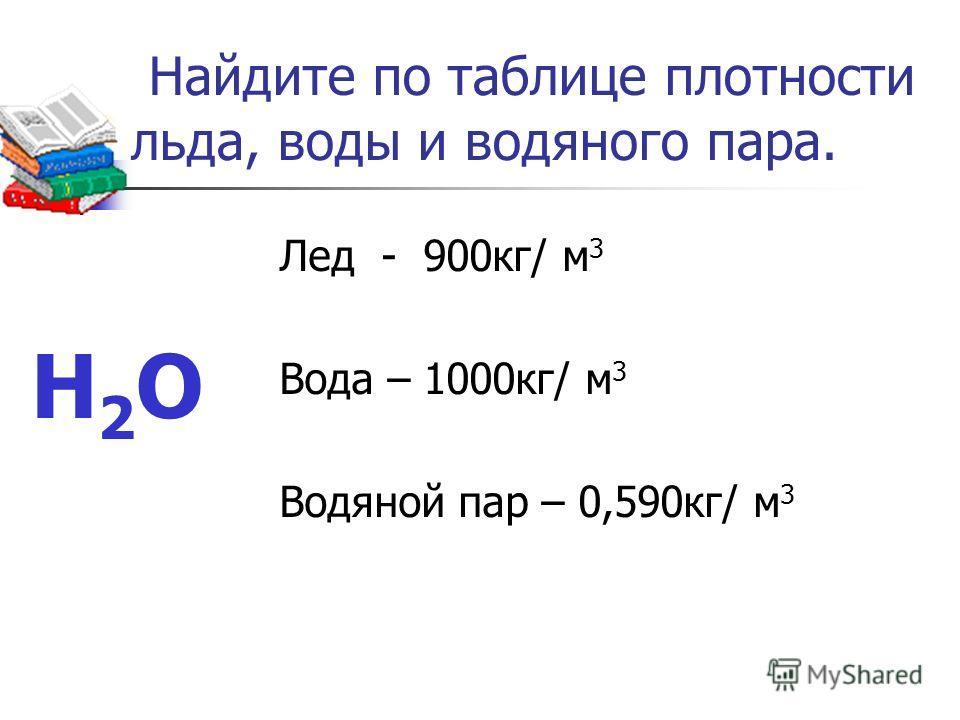 Плотность редкого металла осмия равна 22600кг/м 3. Что это означает?