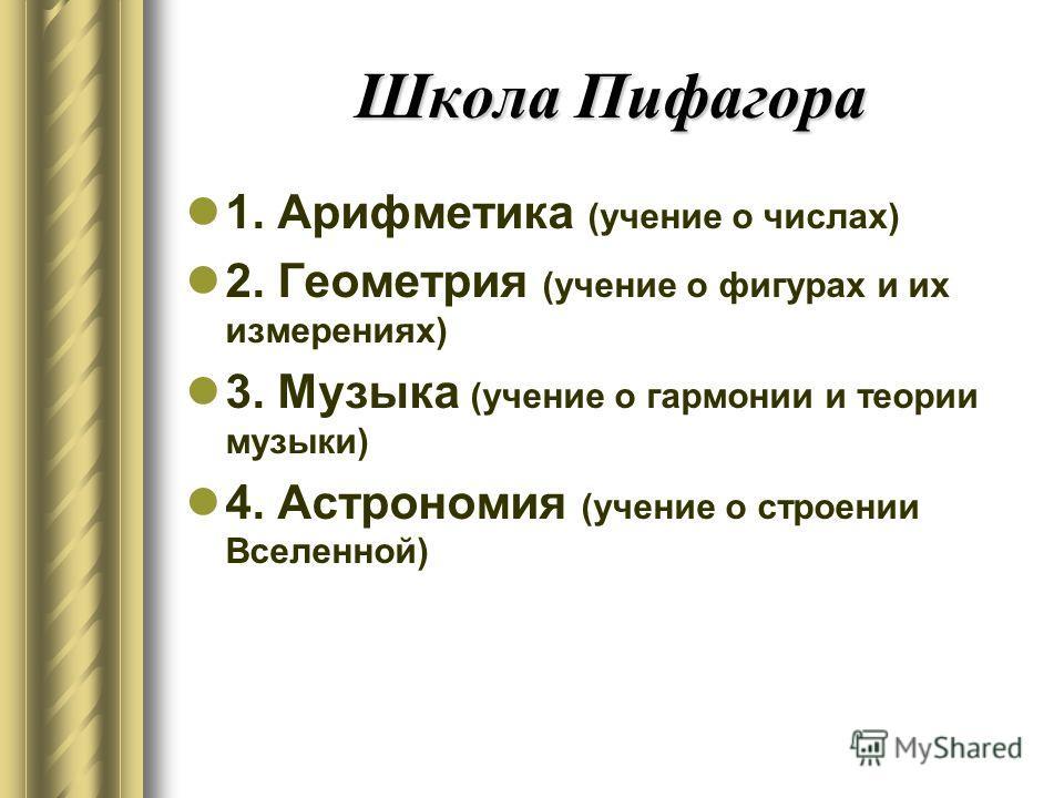 Школа Пифагора 1. Арифметика (учение о числах) 2. Геометрия (учение о фигурах и их измерениях) 3. Музыка (учение о гармонии и теории музыки) 4. Астрономия (учение о строении Вселенной)
