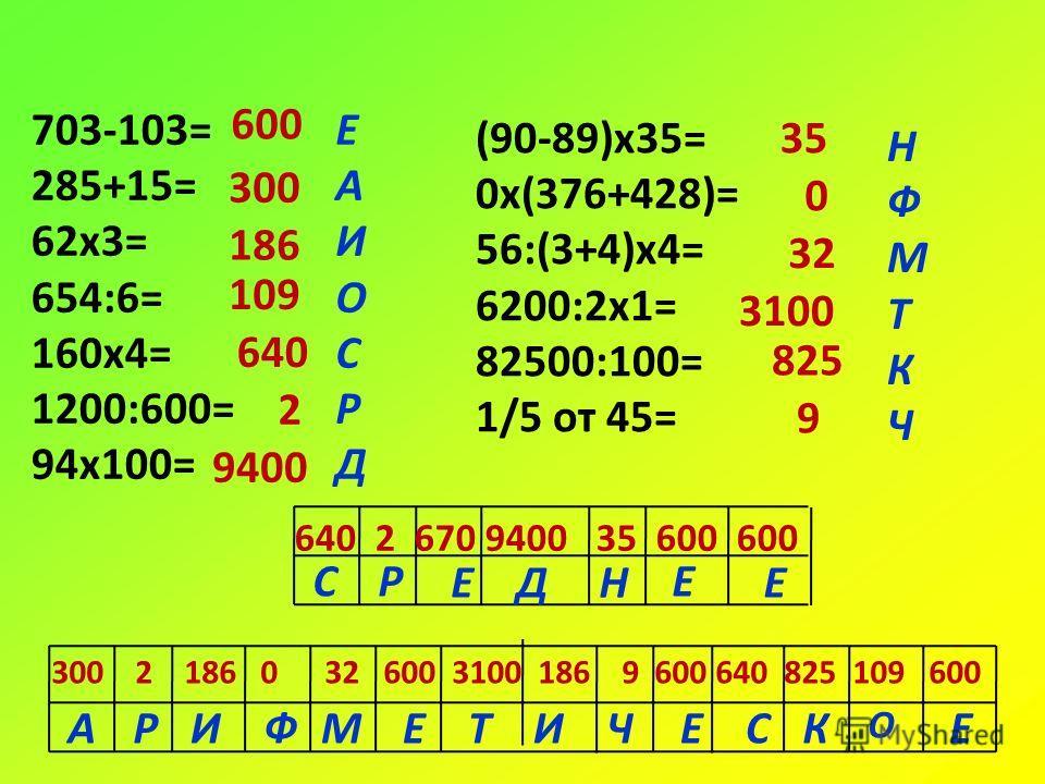 703-103= 285+15= 62х3= 654:6= 160х4= 1200:600= 94х100= (90-89)х35= 0х(376+428)= 56:(3+4)х4= 6200:2х1= 82500:100= 1/5 от 45= 600 300 186 109 640 2 9400 35 0 32 3100 825 9 Е А И О С Р Д Н Ф М Т К Ч 640 2 670 9400 35 600 600 300 2 186 0 32 600 3100 186