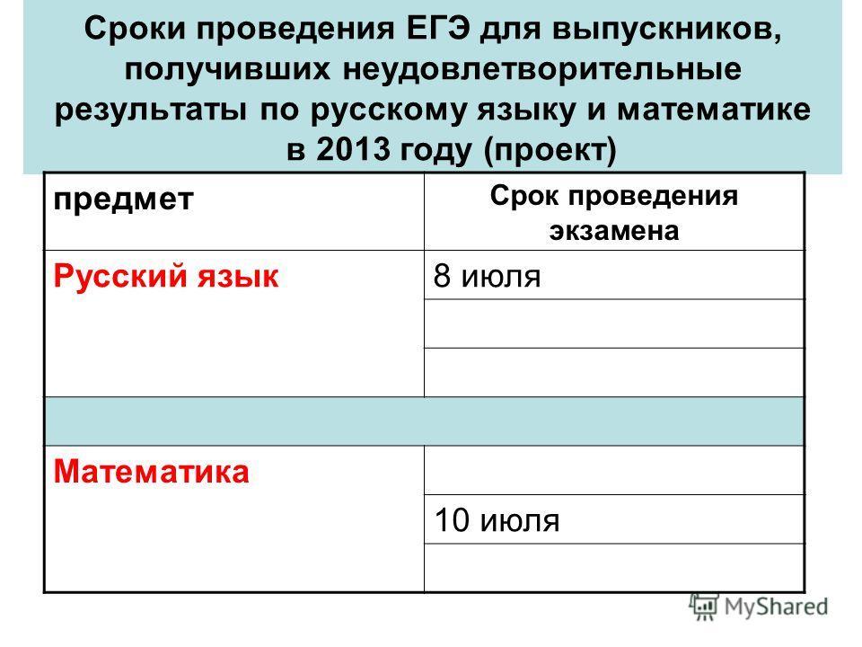 Сроки проведения ЕГЭ для выпускников, получивших неудовлетворительные результаты по русскому языку и математике в 2013 году (проект) предмет Срок проведения экзамена Русский язык8 июля Математика 10 июля