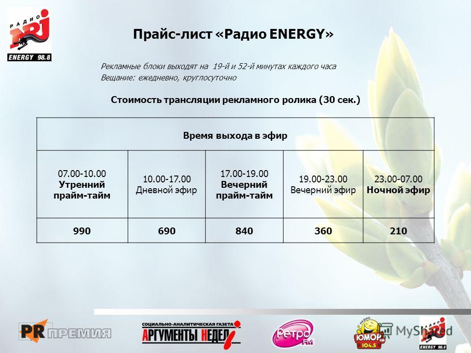 Стоимость трансляции рекламного ролика (30 сек.) Прайс-лист «Радио ENERGY» Рекламные блоки выходят на 19-й и 52-й минутах каждого часа Вещание: ежедневно, круглосуточно Время выхода в эфир 07.00-10.00 Утренний прайм-тайм 10.00-17.00 Дневной эфир 17.0
