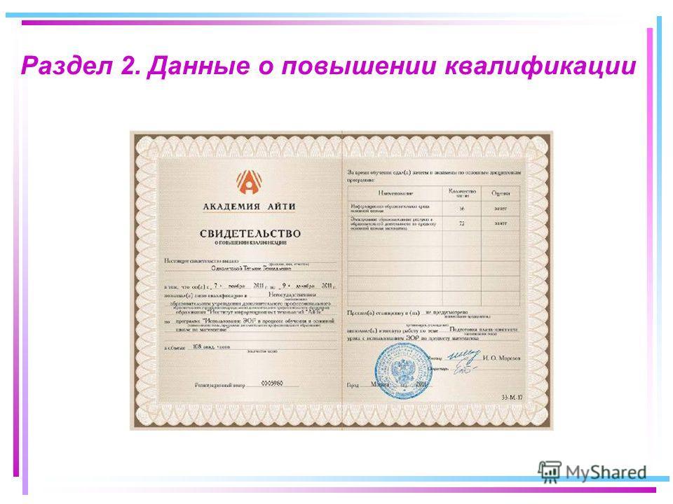 Раздел 2. Данные о повышении квалификации
