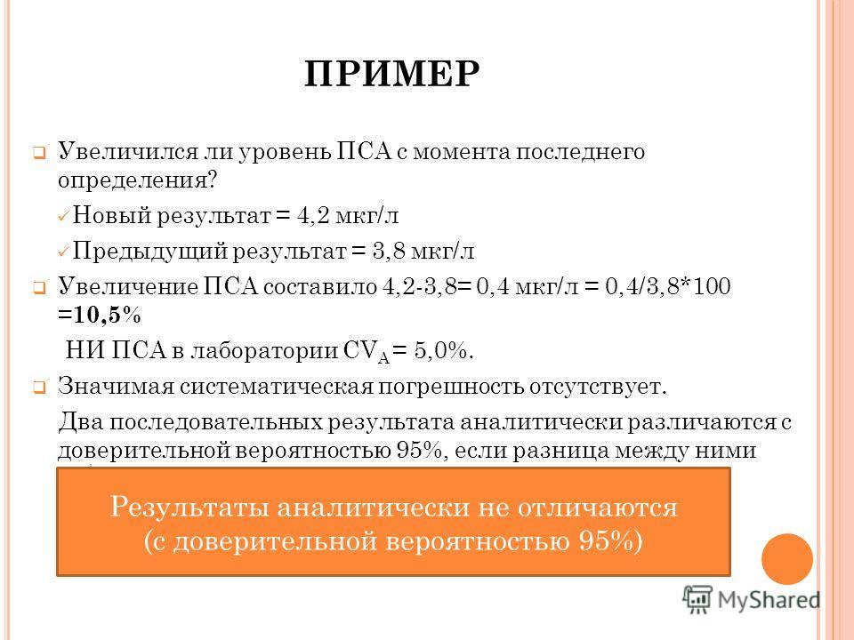 ПРИМЕР Увеличился ли уровень ПСА с момента последнего определения? Новый результат = 4,2 мкг/л Предыдущий результат = 3,8 мкг/л Увеличение ПСА составило 4,2-3,8= 0,4 мкг/л = 0,4/3,8*100 = 10,5% НИ ПСА в лаборатории CV А = 5,0%. Значимая систематическ