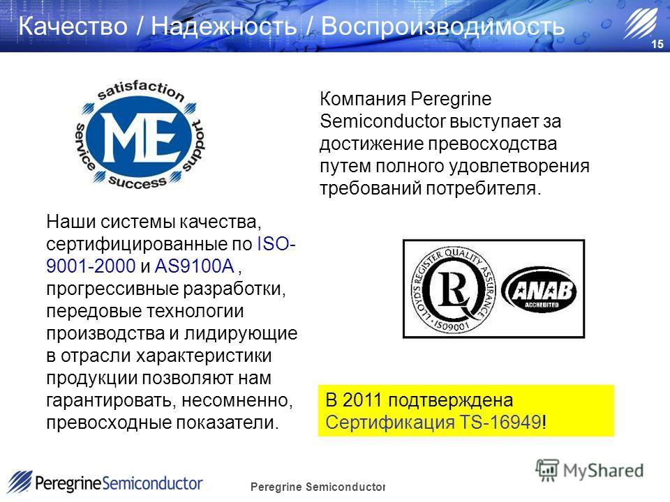 Peregrine Semiconductor Confidential Качество / Надежность / Воспроизводимость Компания Peregrine Semiconductor выступает за достижение превосходства путем полного удовлетворения требований потребителя. Наши системы качества, сертифицированные по ISO