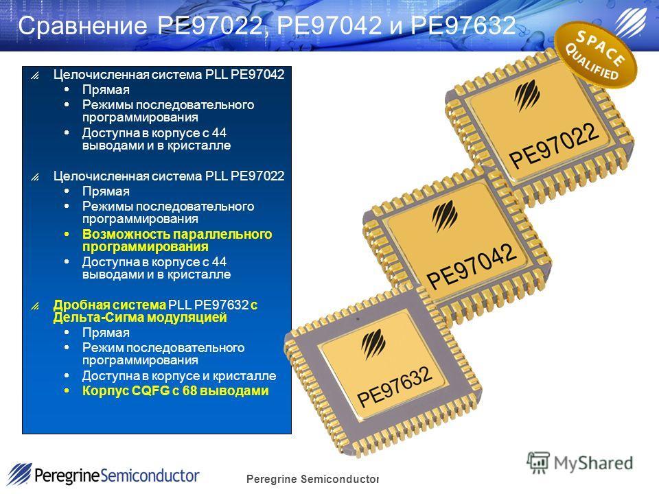 Peregrine Semiconductor Confidential Сравнение PE97022, PE97042 и PE97632 Целочисленная система PLL PE97042 Прямая Режимы последовательного программирования Доступна в корпусе с 44 выводами и в кристалле Целочисленная система PLL PE97022 Прямая Режим