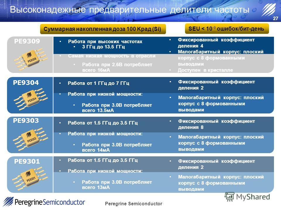 Peregrine Semiconductor Confidential 27 PE9309 Высоконадежные предварительные делители частоты PE9304 PE9303 PE9301 Работа при высоких частотах 3 ГГц до 13.5 ГГц Самая низкая мощность в отрасли Работа при 2.6В потребляет всего 16мA Фиксированный коэф