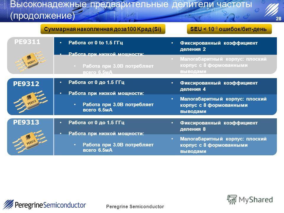 Peregrine Semiconductor Confidential 28 PE9311 Высоконадежные предварительные делители частоты (продолжение) PE9312 PE9313 PE9301 Работа от 0 to 1.5 ГГц Работа при низкой мощности: Работа при 3.0В потребляет всего 6.5мA Фиксированный коэффициент деле
