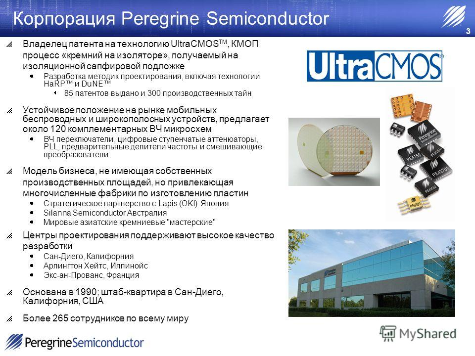 Корпорация Peregrine Semiconductor Владелец патента на технологию UltraCMOS TM, КМОП процесс «кремний на изоляторе», получаемый на изоляционной сапфировой подложке Разработка методик проектирования, включая технологии HaRP и DuNE 85 патентов выдано и