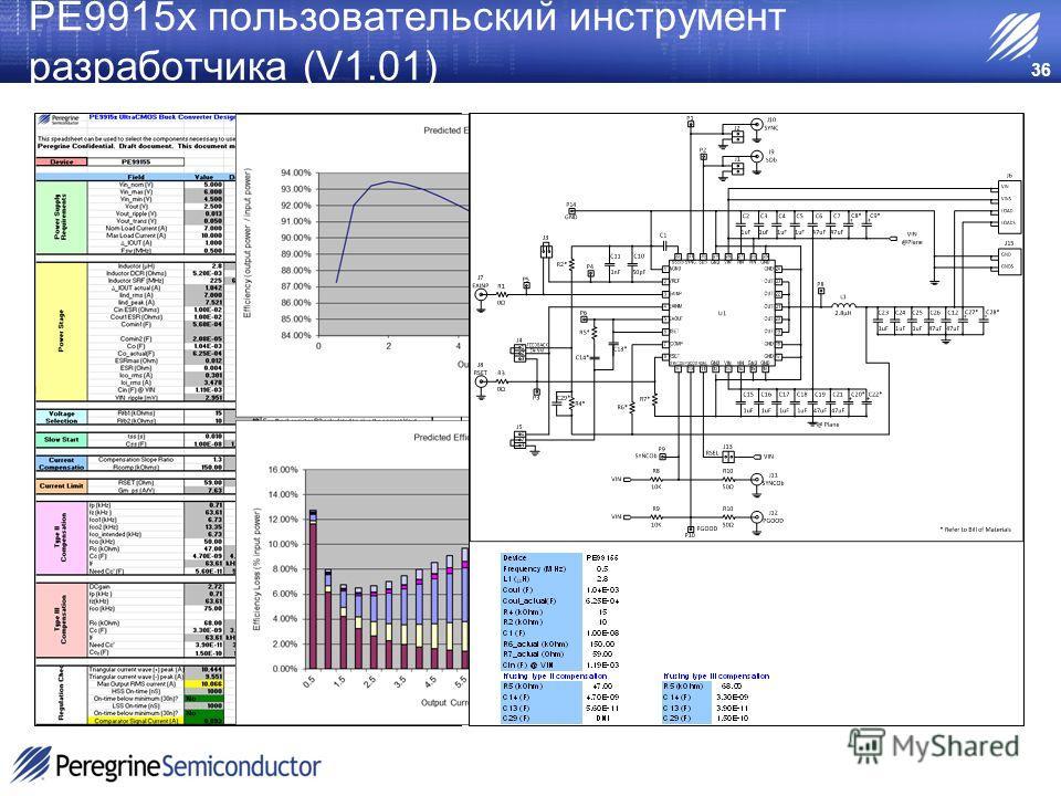 36 PE9915x пользовательский инструмент разработчика (V1.01)