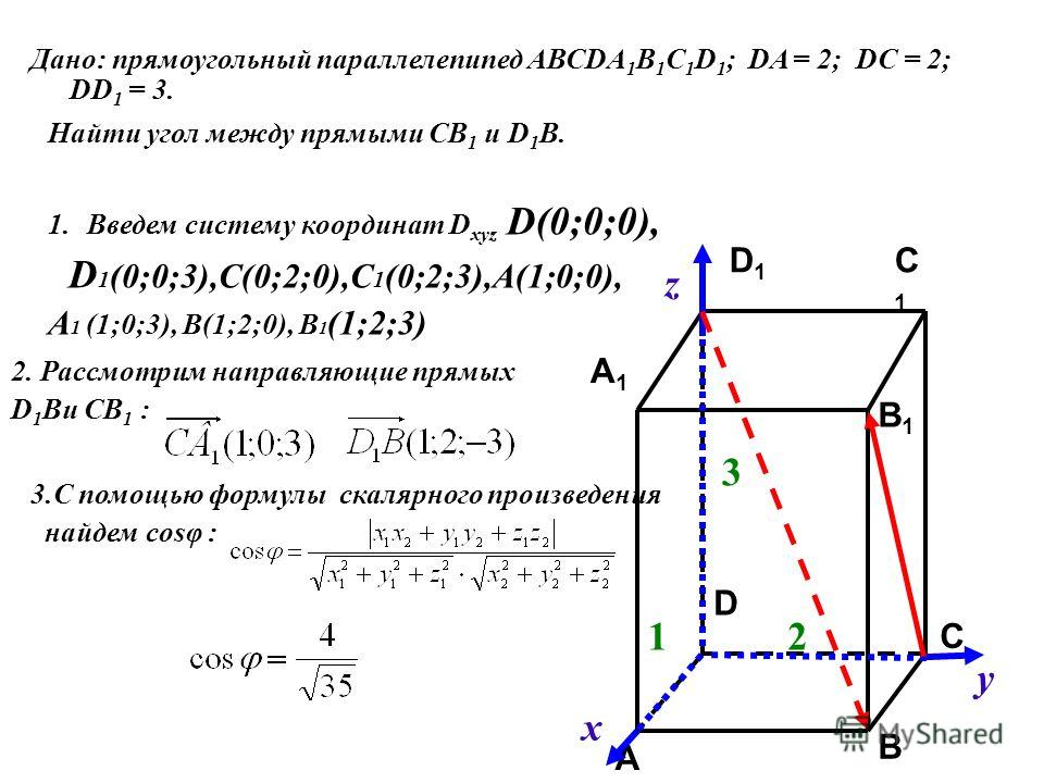 Дано: прямоугольный параллелепипед АВСDA 1 B 1 C 1 D 1 ; DA = 2; DC = 2; DD 1 = 3. C C1C1 A1A1 B1B1 D1D1 A B D 12 3 Найти угол между прямыми СВ 1 и D 1 B. х у z 1.Введем систему координат D xyz D(0;0;0), D 1 (0;0;3),С(0;2;0),С 1 (0;2;3),А(1;0;0), А 1