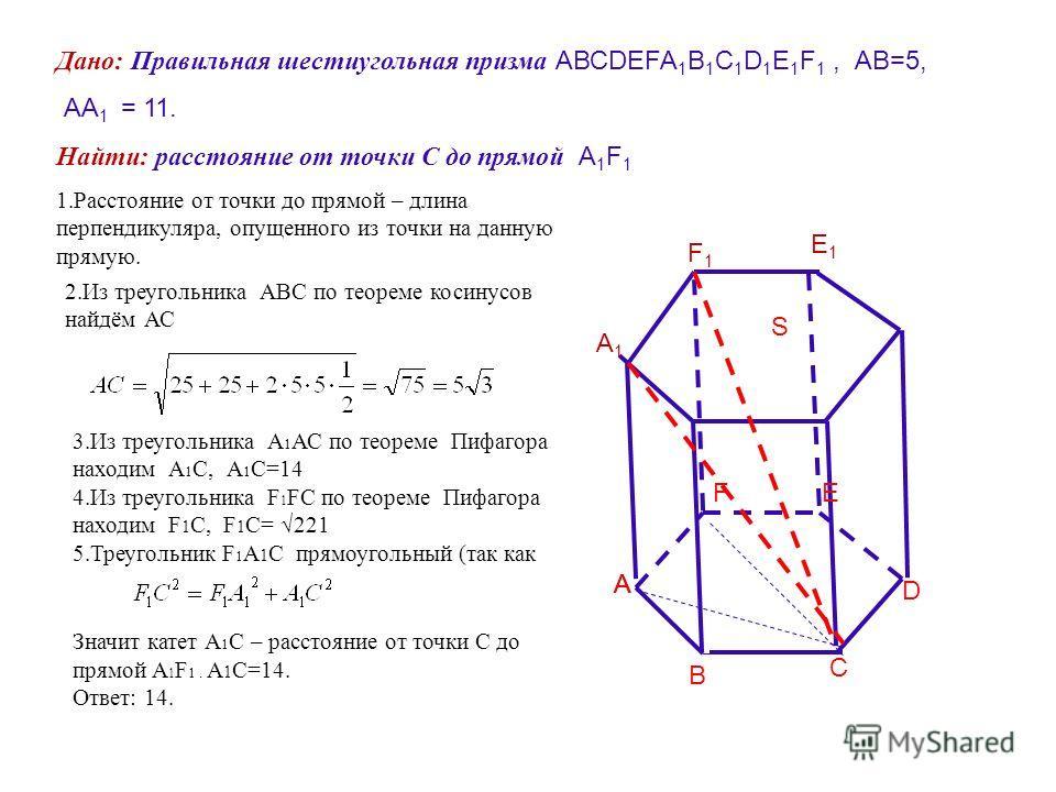 Дано: Правильная шестиугольная призма АВСDEFA 1 B 1 C 1 D 1 E 1 F 1, АВ=5, АA 1 = 11. Найти: расстояние от точки С до прямой A 1 F 1 S A B C F A D E A1A1 F1F1 E1E1 1.Расстояние от точки до прямой – длина перпендикуляра, опущенного из точки на данную
