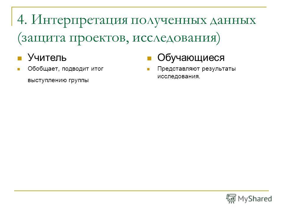 4. Интерпретация полученных данных (защита проектов, исследования) Учитель Обобщает, подводит итог выступлению группы Обучающиеся Представляют результаты исследования.