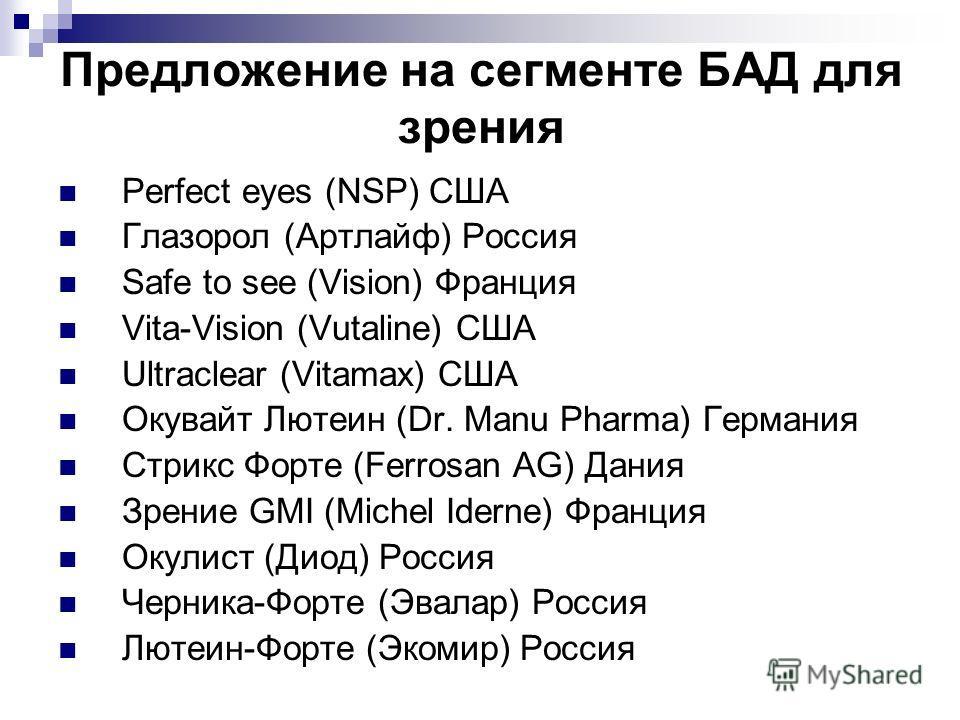 Предложение на сегменте БАД для зрения Perfect eyes (NSP) США Глазорол (Артлайф) Россия Safe to see (Vision) Франция Vita-Vision (Vutaline) США Ultraclear (Vitamax) США Окувайт Лютеин (Dr. Manu Pharma) Германия Стрикс Форте (Ferrosan AG) Дания Зрение