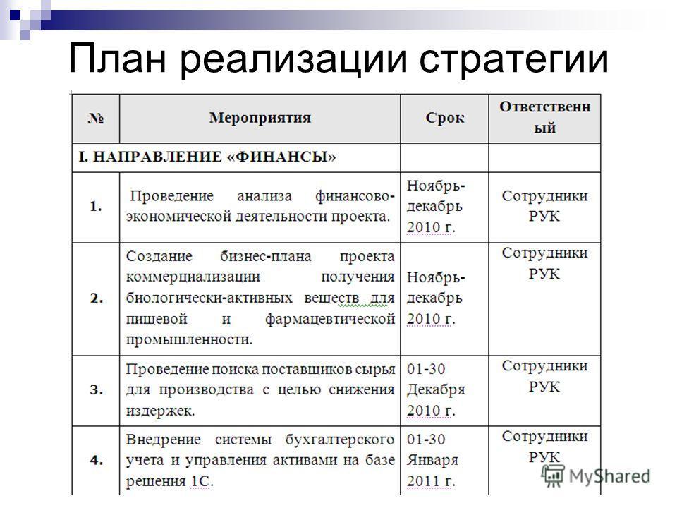План реализации стратегии