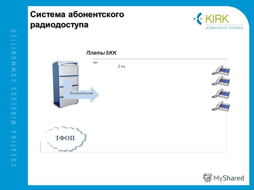 Система абонентского радиодоступа ТФОП Внутренняя шина Платы SKK 2 км