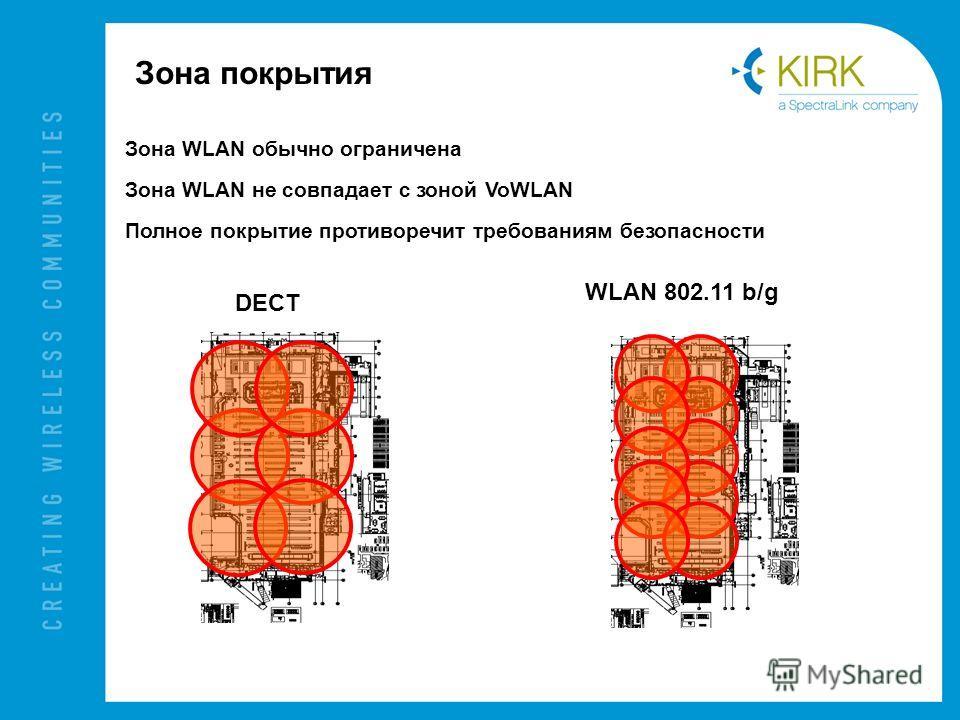 Зона покрытия Зона WLAN обычно ограничена Зона WLAN не совпадает с зоной VoWLAN Полное покрытие противоречит требованиям безопасности DECT WLAN 802.11 b/g