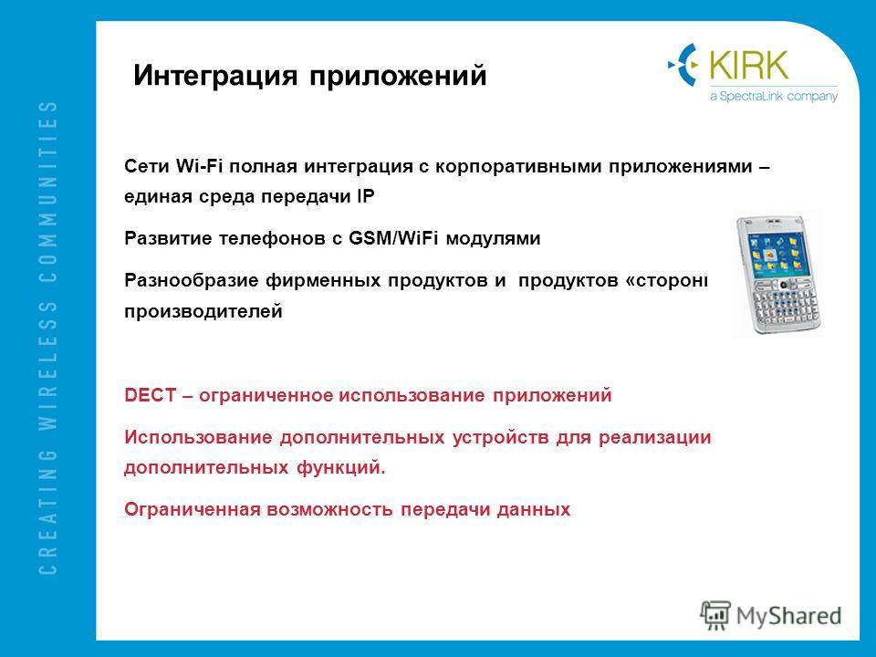 Интеграция приложений Сети Wi-Fi полная интеграция с корпоративными приложениями – единая среда передачи IP Развитие телефонов с GSM/WiFi модулями Разнообразие фирменных продуктов и продуктов «сторонних» производителей DECT – ограниченное использован