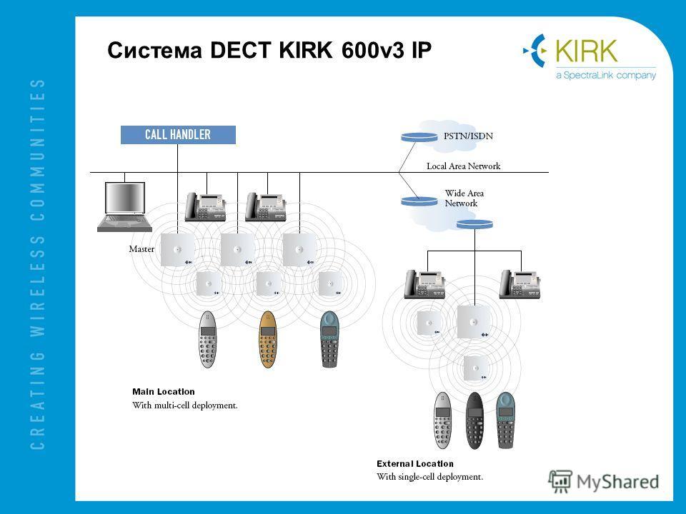 Система DECT KIRK 600v3 IP